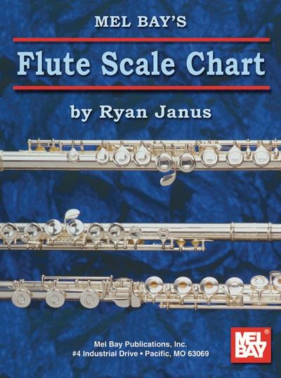 Flûte Scale Chart