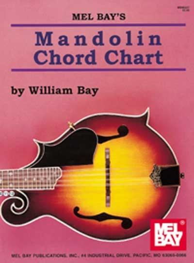 Mandolin Chord Chart