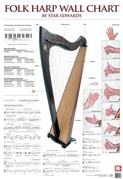 Folk Harp Wall Chart