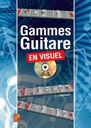 Les gammes de la guitare en visuel